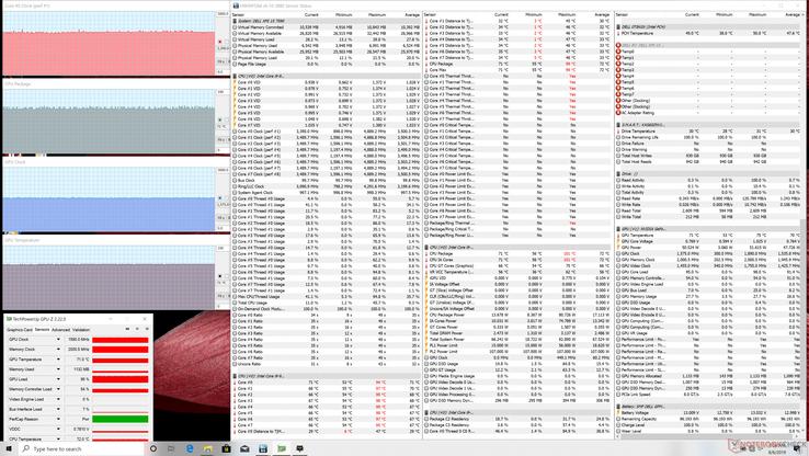 Kabına sığmayan güç: Dell XPS 15 7590 Core i9 ve GeForce GTX