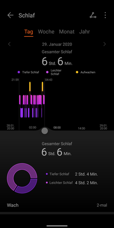 Band 4e sleep protocol