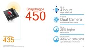 Qualcomm SD 450