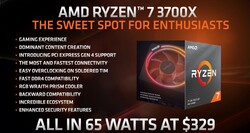 AMD Ryzen 7 3700X (Source: AMD)