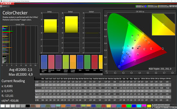 CalMAN: Colour Accuracy - automatic contrast, warm colours, DCI P3 target colour space