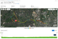 Garmin Edge 500: Route overview