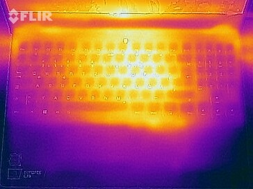 Heat map of the top of the device while running The Witcher 3