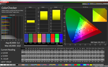 CalMAN Color Accuracy (sRGB Target Color Space) - Profile: Standard