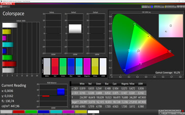 CalMAN: Colour space (profile: lively, white balance: standard, target colour space: DCI-P3)