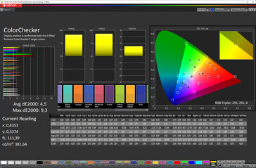 Colors (Profile: Lively, target color space: DCI-P3)