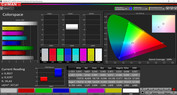Colorspace (Profile: Adaptive, target color space: DCI-P3)
