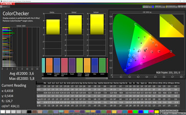 CalMAN: Colour Accuracy - automatic contrast, standard colours, DCI P3 target colour space