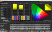 CalMAN: Mixed Colours - Profile: Vivid, White Balance: Standard, DCI-P3 target colour space