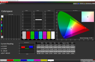 Color Space (Natural color mode, sRGB target color space)