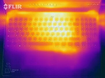 Heat map of the top of the device under sustained load