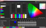 CalMAN: Colour Space - Profile: Vivid, White Balance: Standard, DCI-P3 target colour space