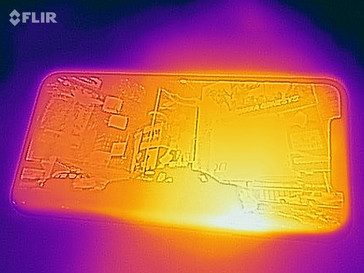 Heat-map of the front of the device