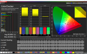 CalMAN: Mixed Colours - Profile: Vivid, White Balance: Warm, DCI-P3 target colour space