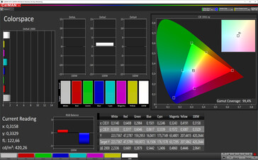 Color space (profile: Normal, color balance: Standard, target color space: sRGB)