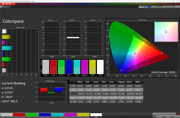 Color Space (Adaptive color mode, sRGB target color space)